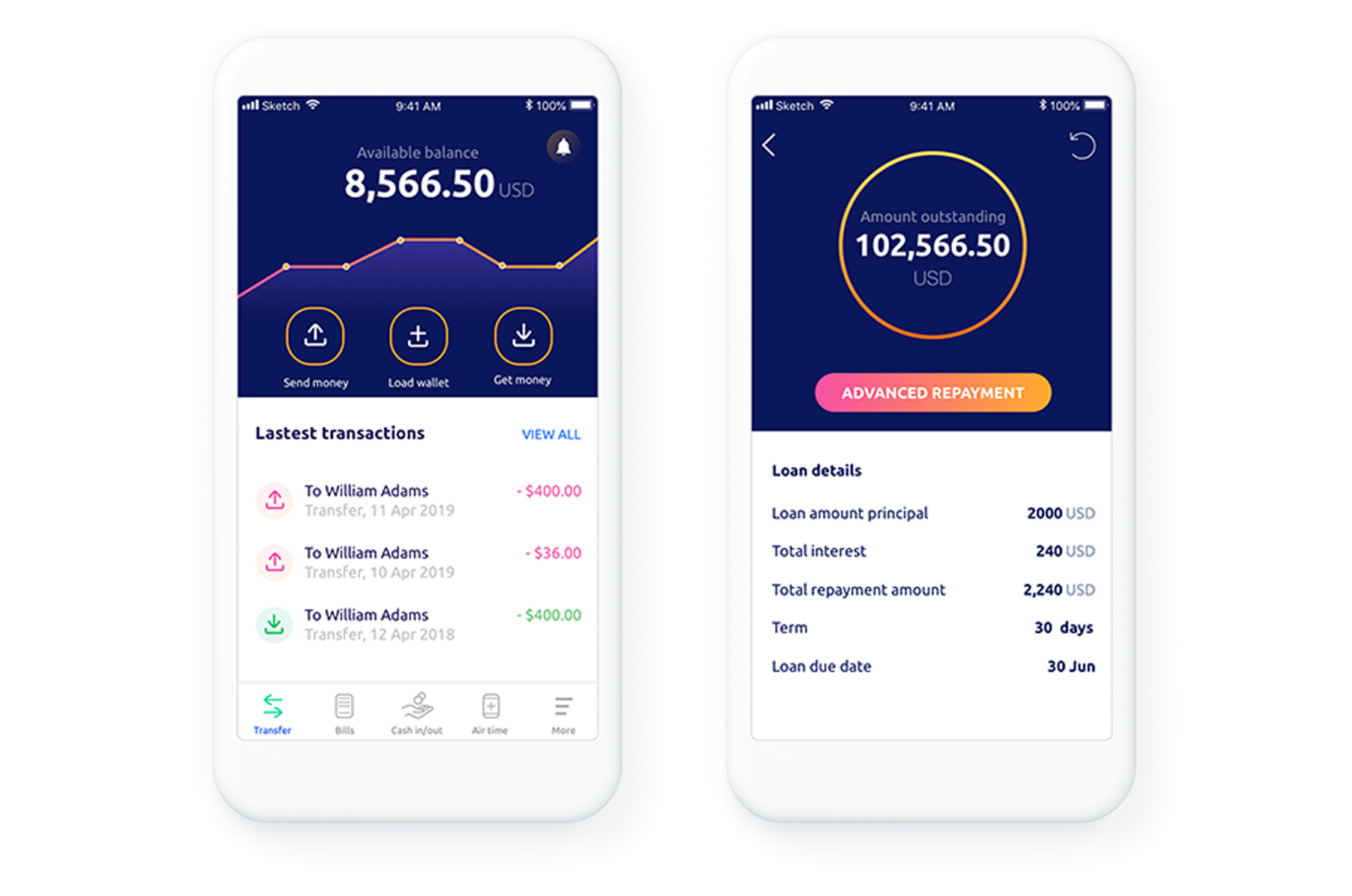 Mobile Wallet - Screens